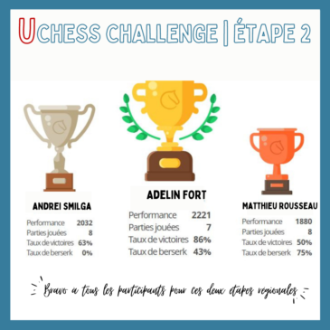 PDL U'Chess Challenge